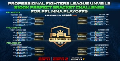 PFL Fight Bracket