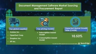 Document Management Software Market Procurement Research Report